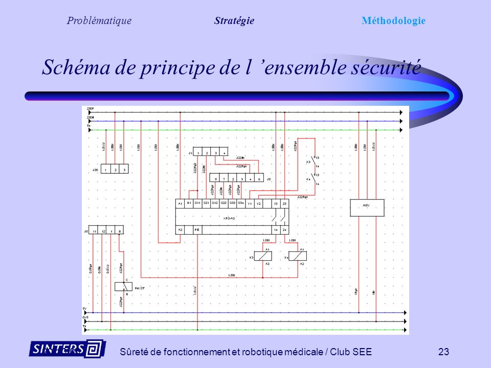 Schéma de principe de l 'ensemble sécurité