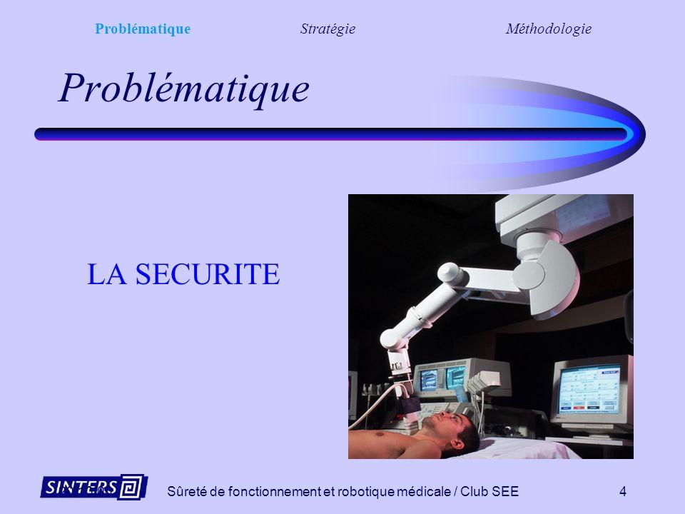 Problématique LA SECURITE Problématique Stratégie Méthodologie