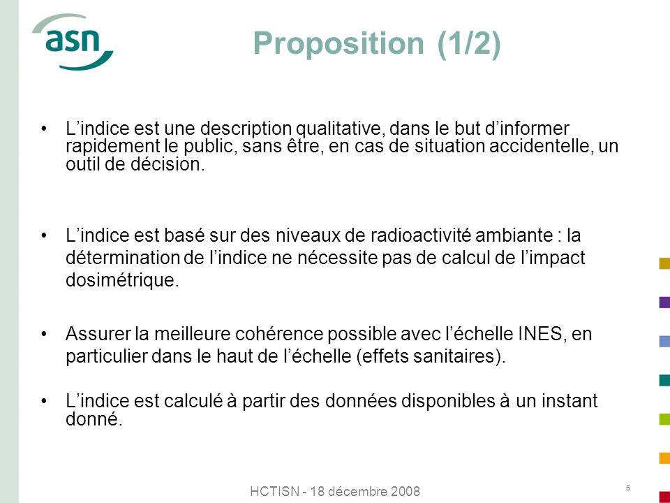 Proposition (1/2)