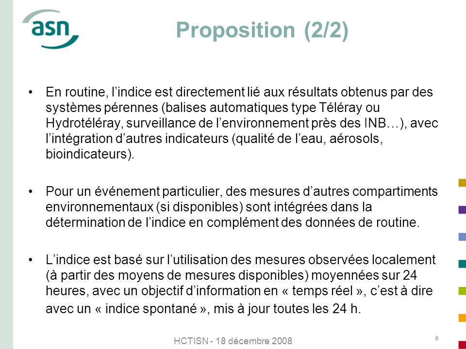 Proposition (2/2)
