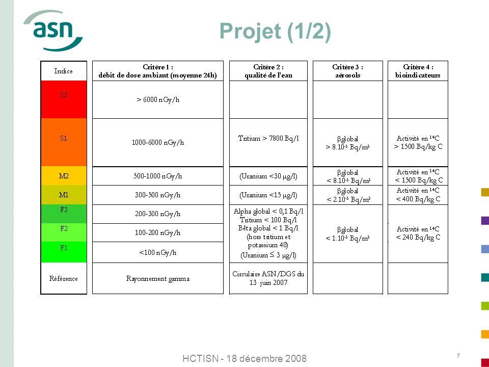 Projet (1/2) HCTISN - 18 décembre 2008 7