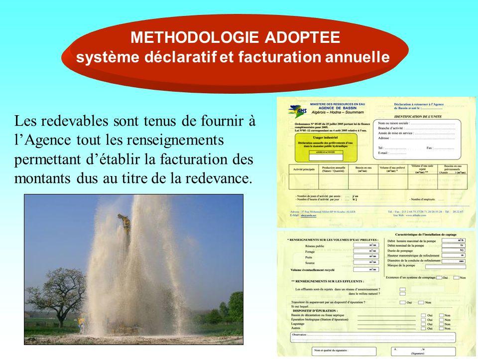 système déclaratif et facturation annuelle