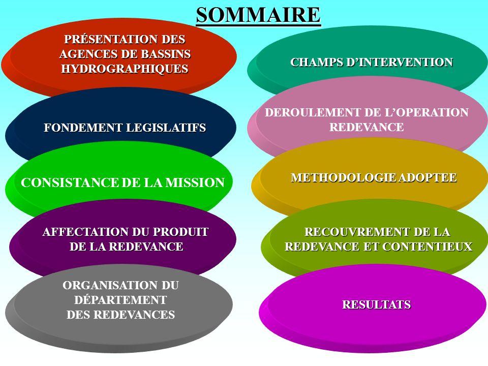 SOMMAIRE CONSISTANCE DE LA MISSION CHAMPS D'INTERVENTION