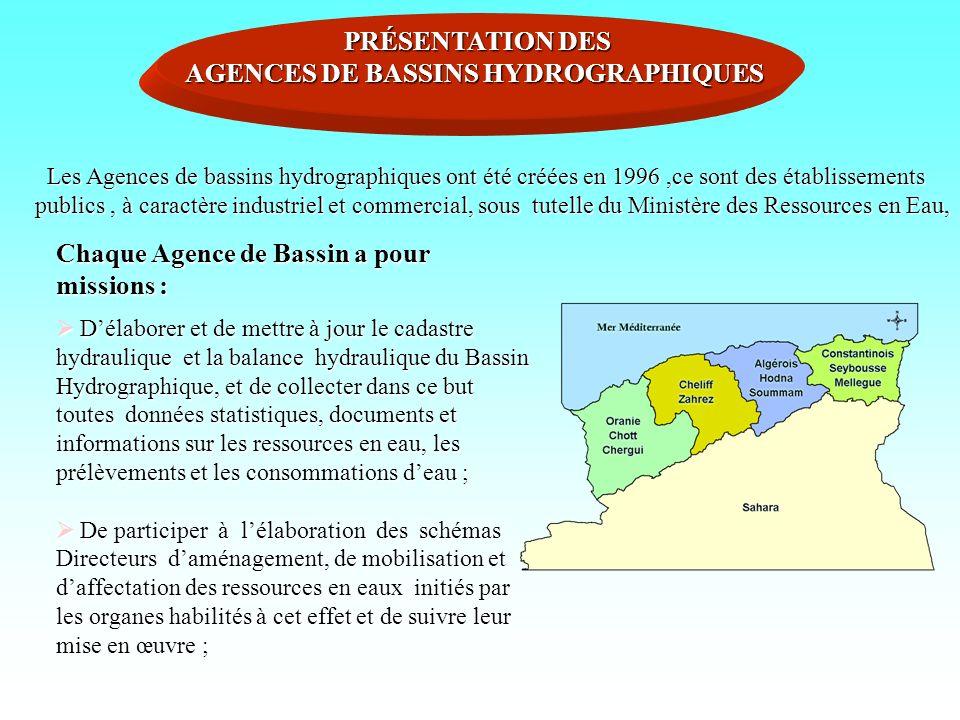 AGENCES DE BASSINS HYDROGRAPHIQUES