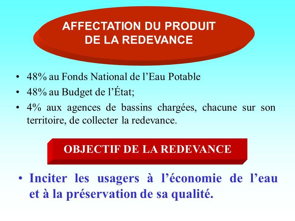 AFFECTATION DU PRODUIT OBJECTIF DE LA REDEVANCE