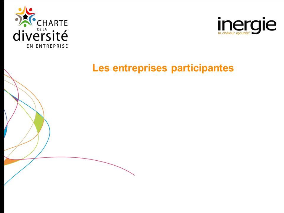 Les entreprises participantes