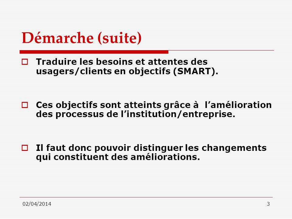 Démarche (suite) Traduire les besoins et attentes des usagers/clients en objectifs (SMART).
