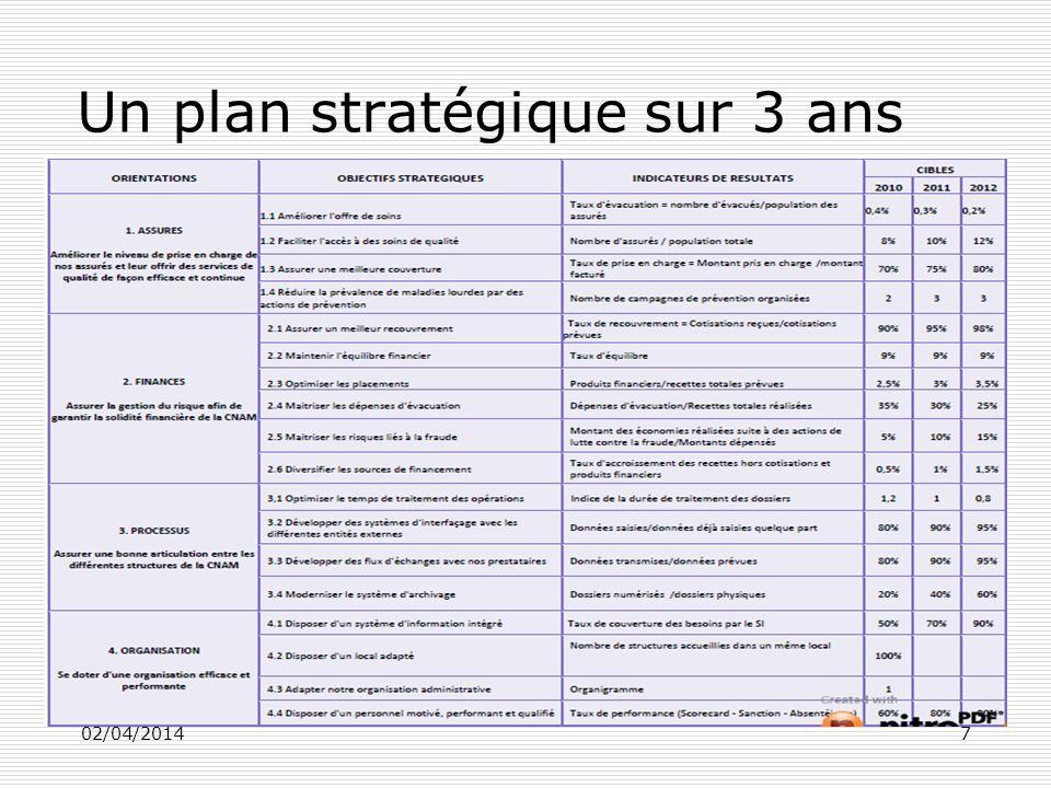 Un plan stratégique sur 3 ans