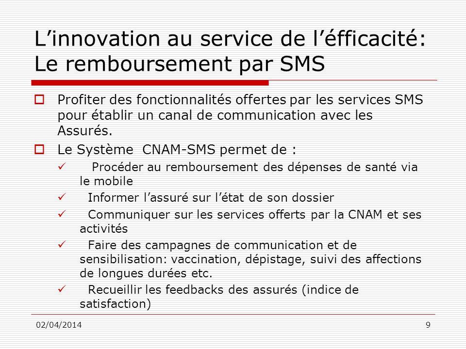 L'innovation au service de l'éfficacité: Le remboursement par SMS