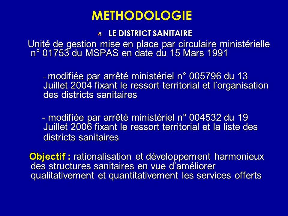 METHODOLOGIE LE DISTRICT SANITAIRE. Unité de gestion mise en place par circulaire ministérielle n° 01753 du MSPAS en date du 15 Mars 1991.