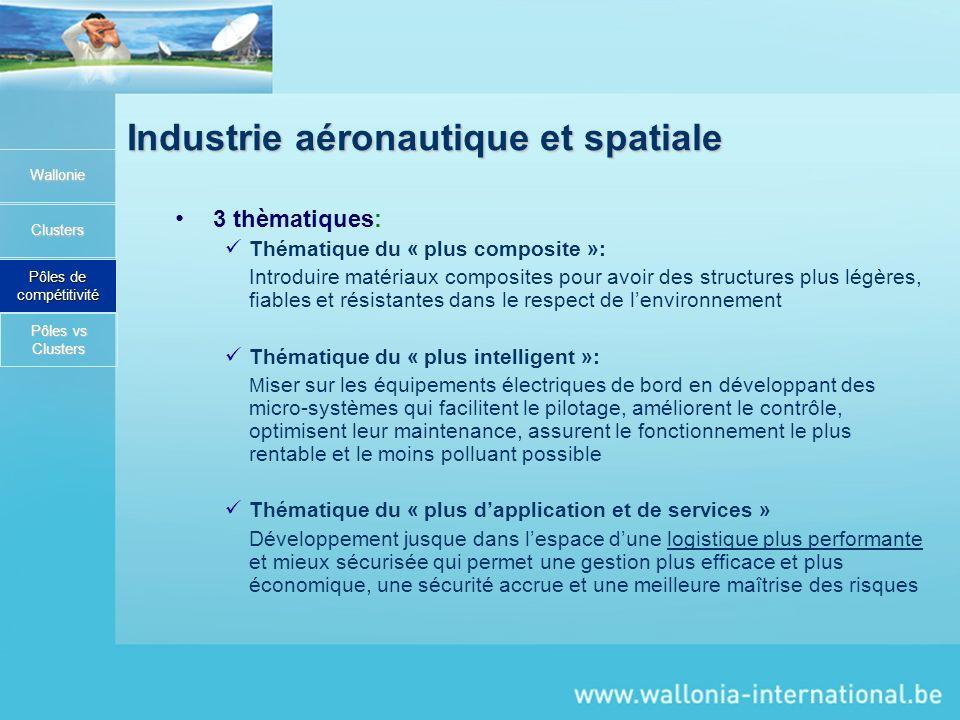 Industrie aéronautique et spatiale