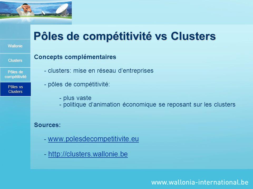 Pôles de compétitivité vs Clusters