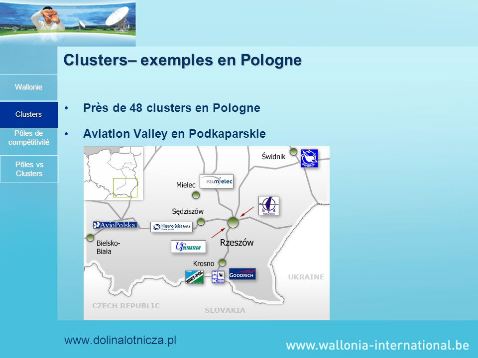 Clusters– exemples en Pologne