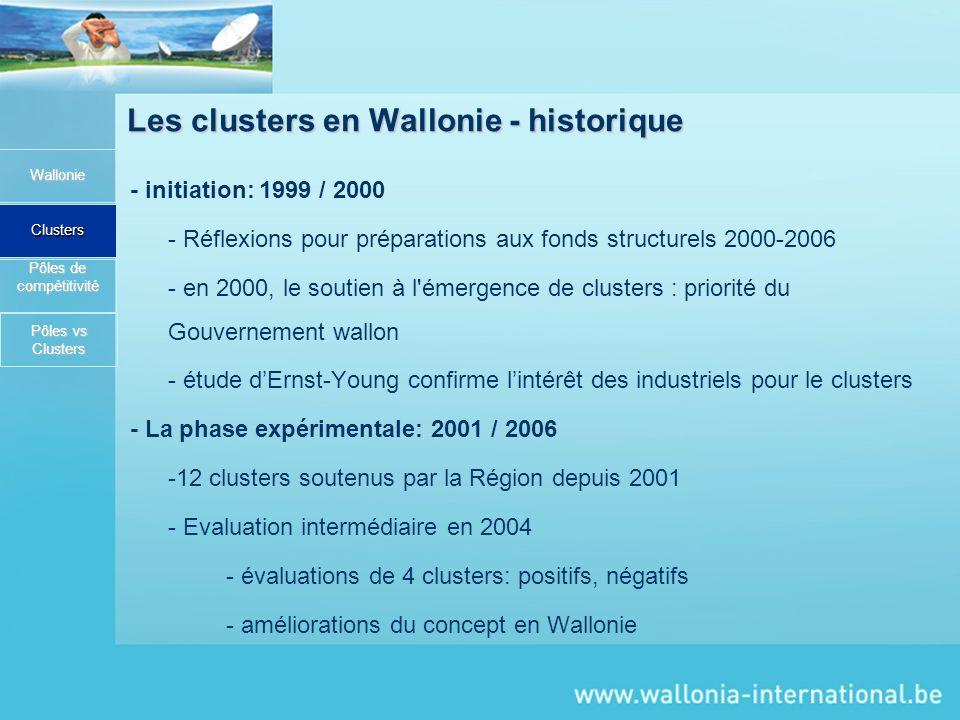 Les clusters en Wallonie - historique