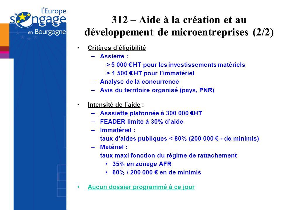 312 – Aide à la création et au développement de microentreprises (2/2)