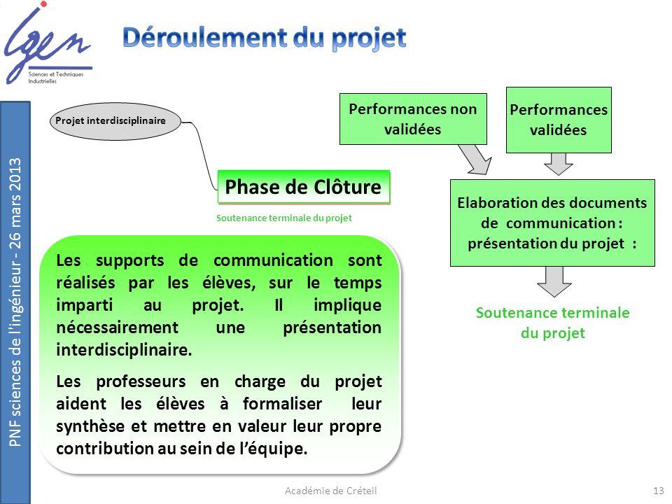 Soutenance terminale du projet