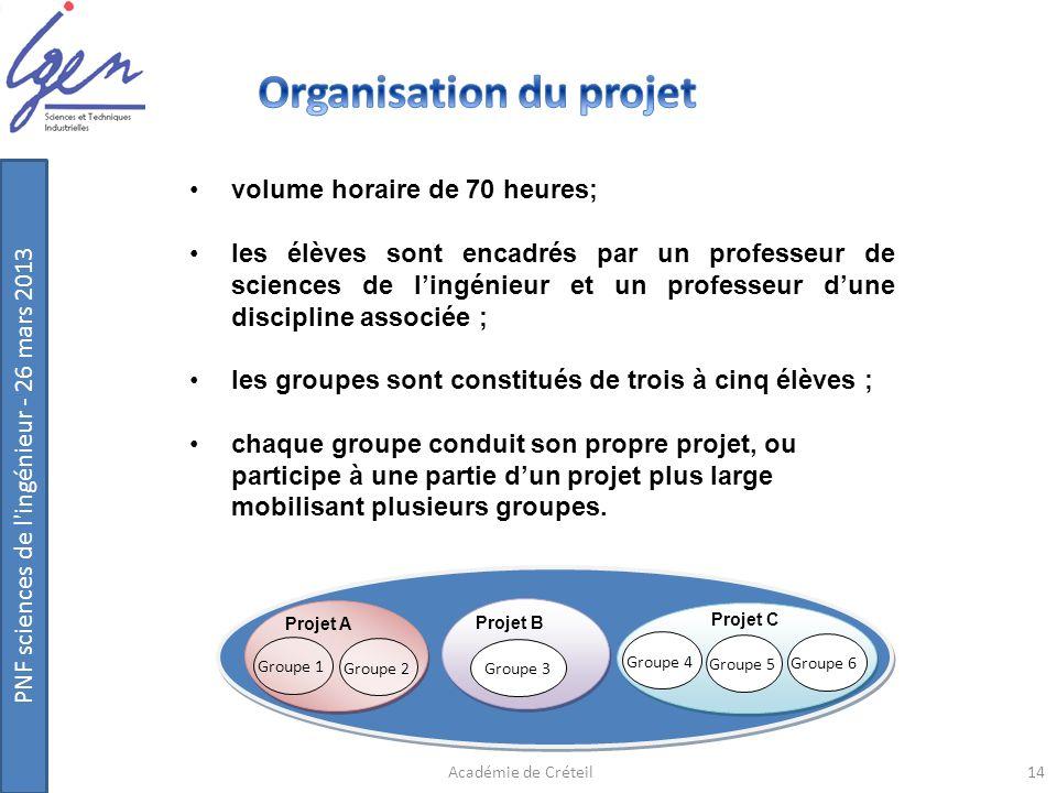 Organisation du projet