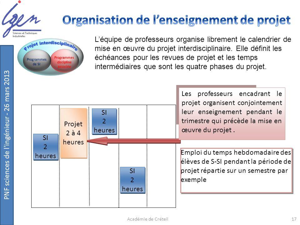 Programmes discipline