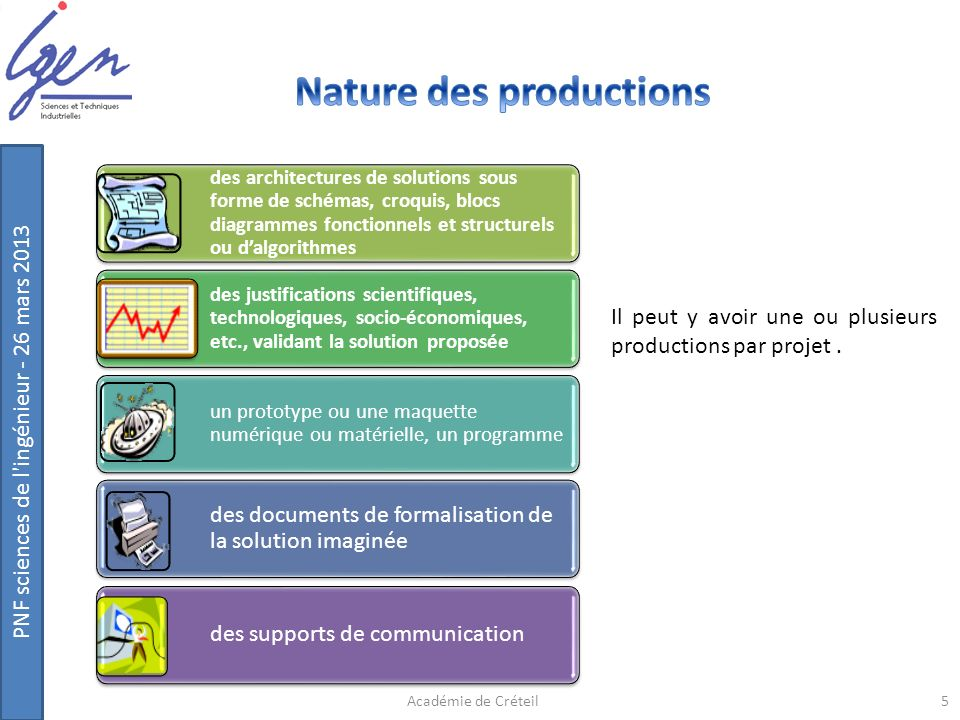 Nature des productions