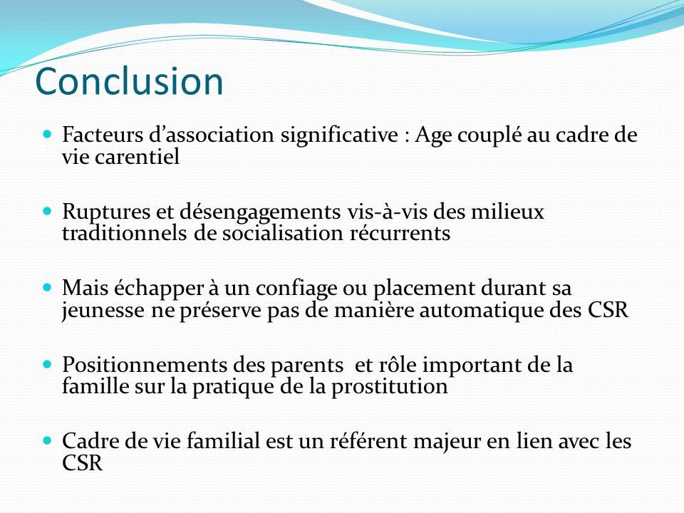 Conclusion Facteurs d'association significative : Age couplé au cadre de vie carentiel.