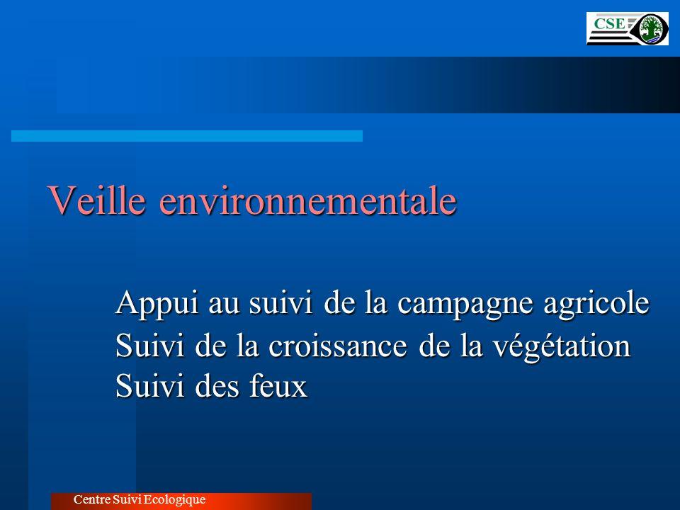 Veille environnementale. Appui au suivi de la campagne agricole