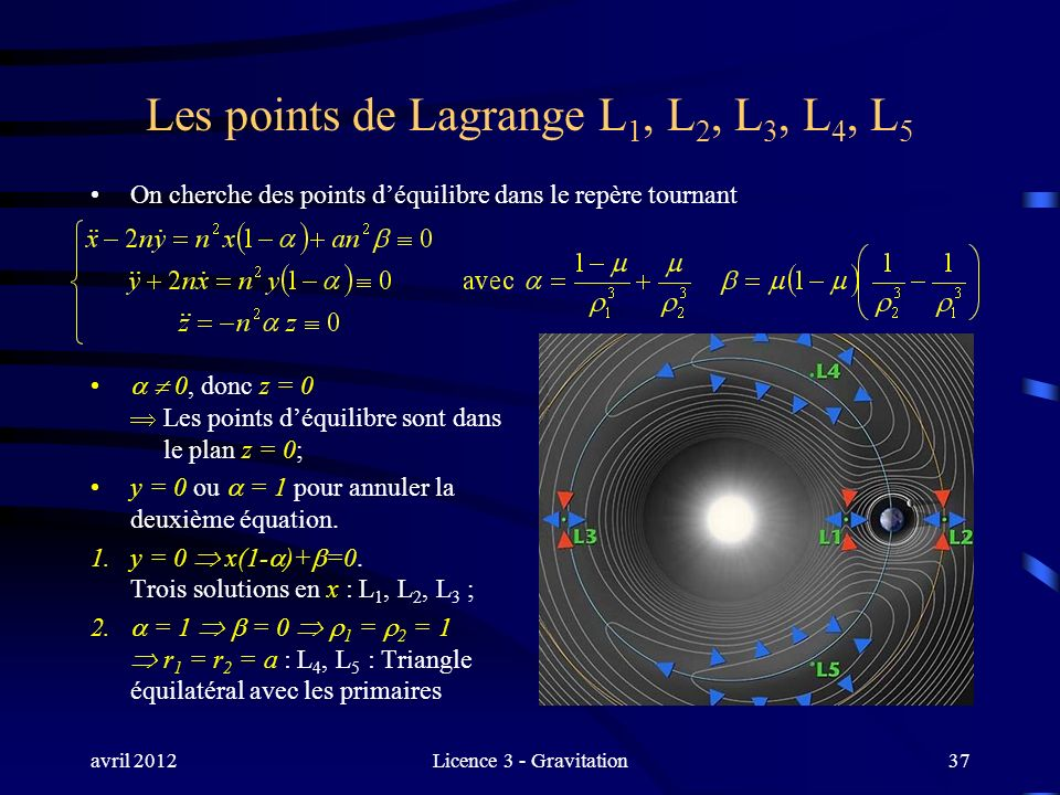 Les points de Lagrange L1, L2, L3, L4, L5