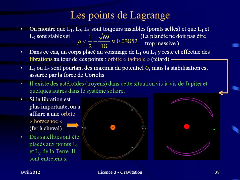 Les points de Lagrange