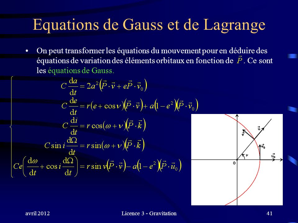 Equations de Gauss et de Lagrange