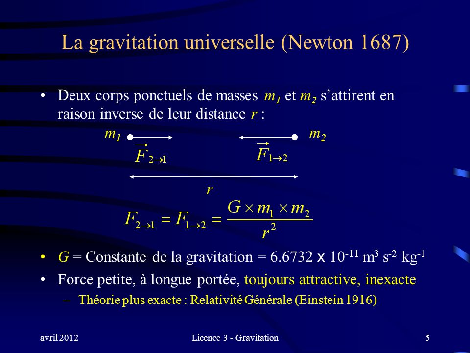 La gravitation universelle (Newton 1687)