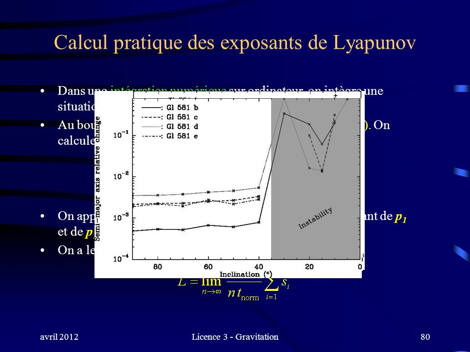 Calcul pratique des exposants de Lyapunov