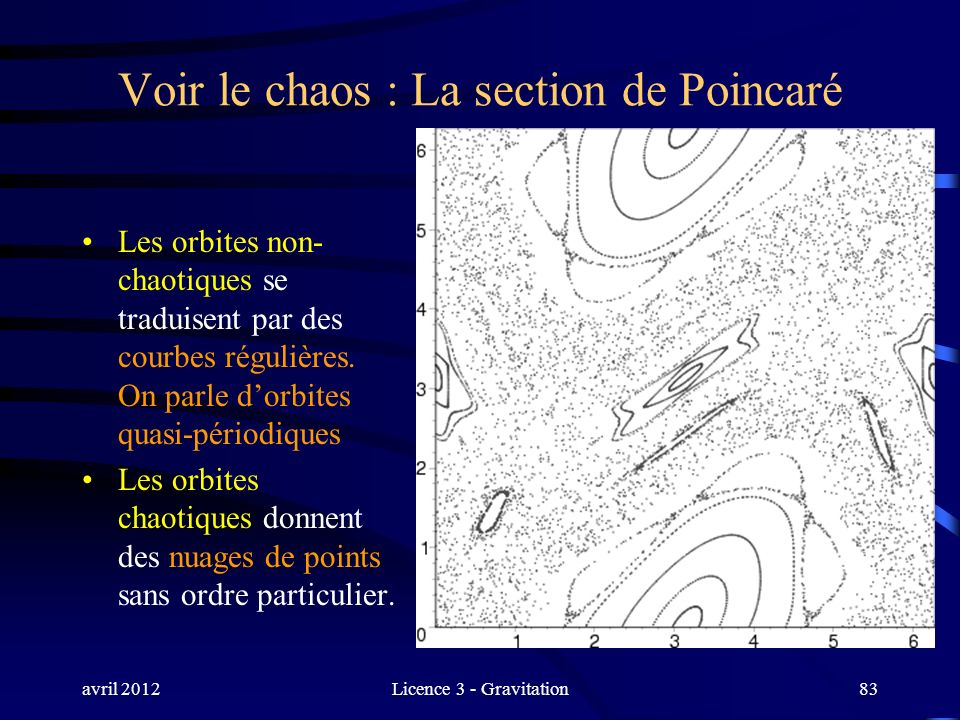 Voir le chaos : La section de Poincaré