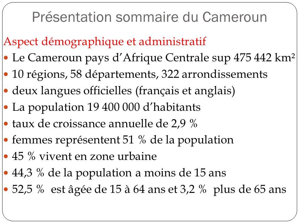 Présentation sommaire du Cameroun