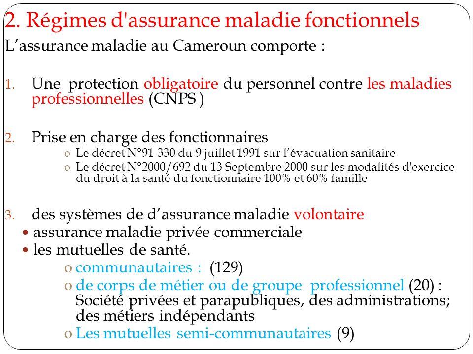 2. Régimes d assurance maladie fonctionnels