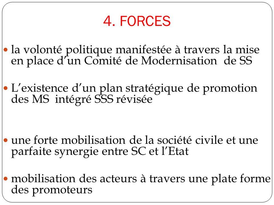 4. FORCES la volonté politique manifestée à travers la mise en place d'un Comité de Modernisation de SS.