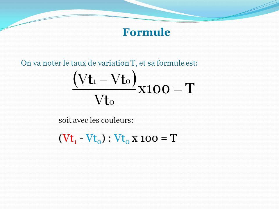 On va noter le taux de variation T, et sa formule est: