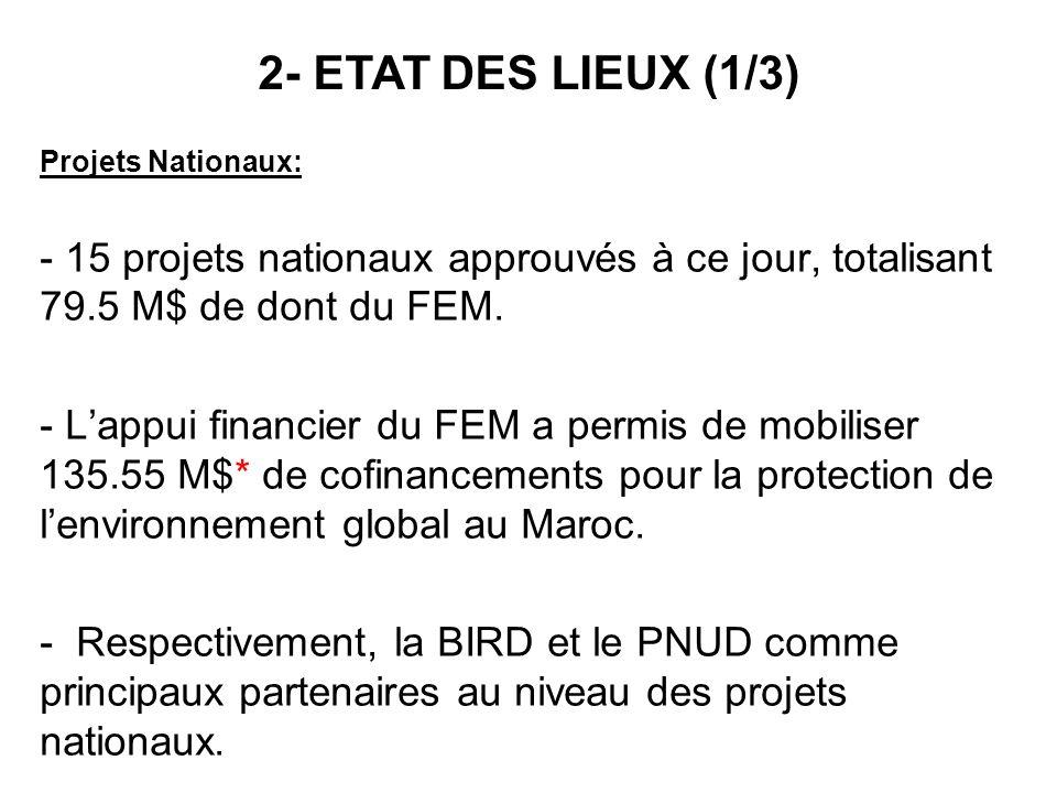 2- ETAT DES LIEUX (1/3) Projets Nationaux: 15 projets nationaux approuvés à ce jour, totalisant 79.5 M$ de dont du FEM.