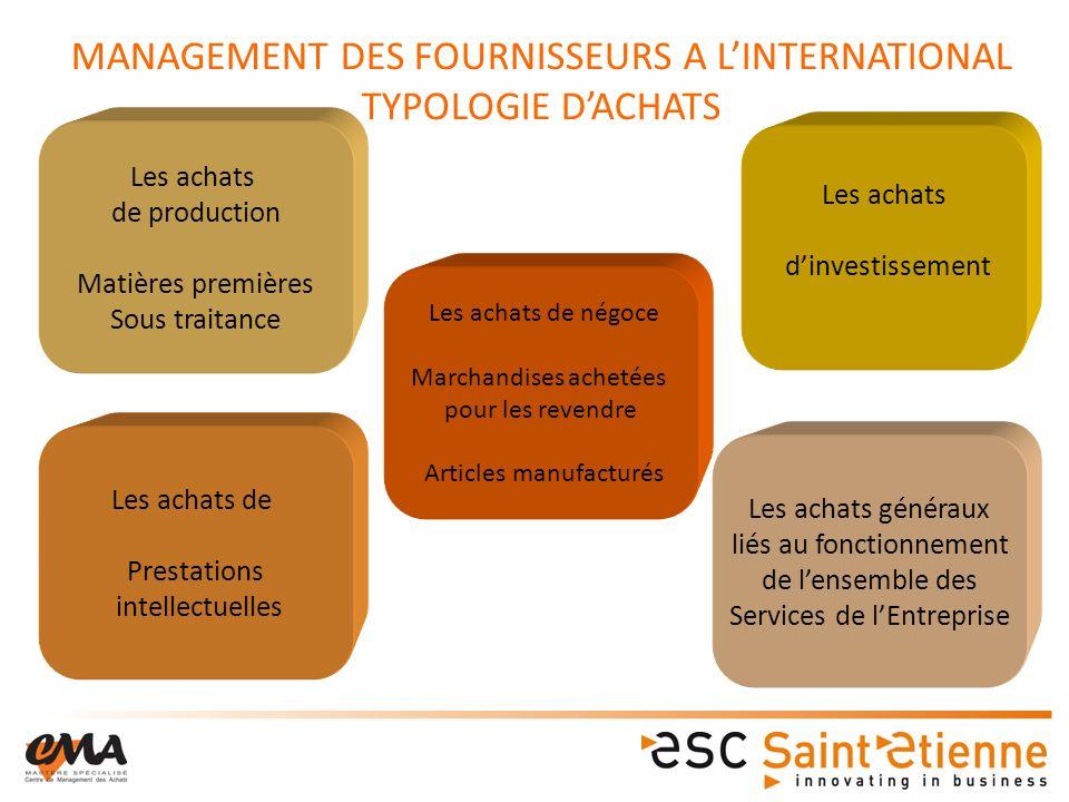 MANAGEMENT DES FOURNISSEURS A L'INTERNATIONAL TYPOLOGIE D'ACHATS
