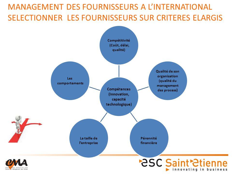 MANAGEMENT DES FOURNISSEURS A L'INTERNATIONAL