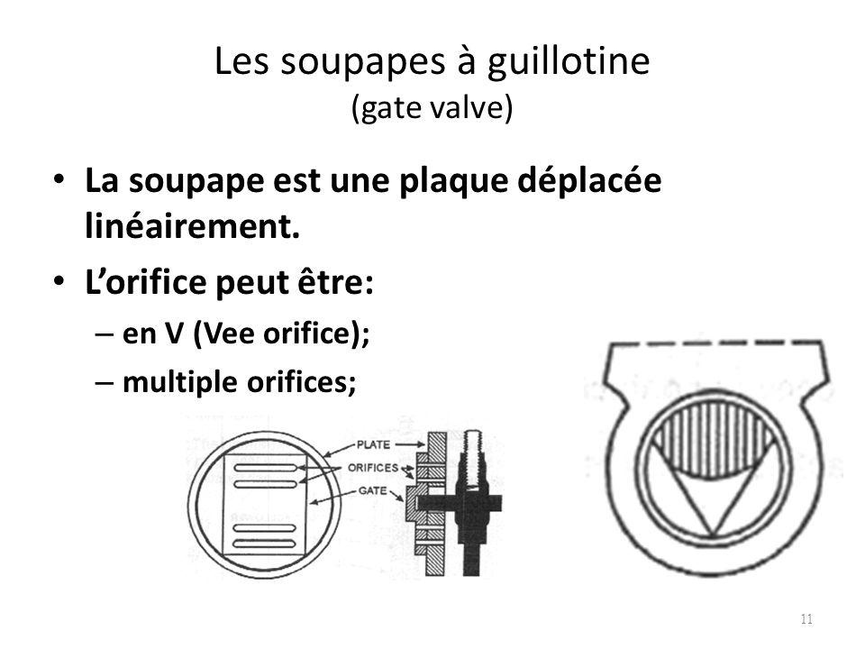Les soupapes à guillotine (gate valve)