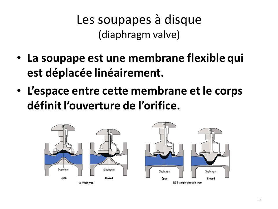 Les soupapes à disque (diaphragm valve)