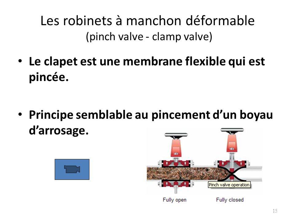 Les robinets à manchon déformable (pinch valve - clamp valve)