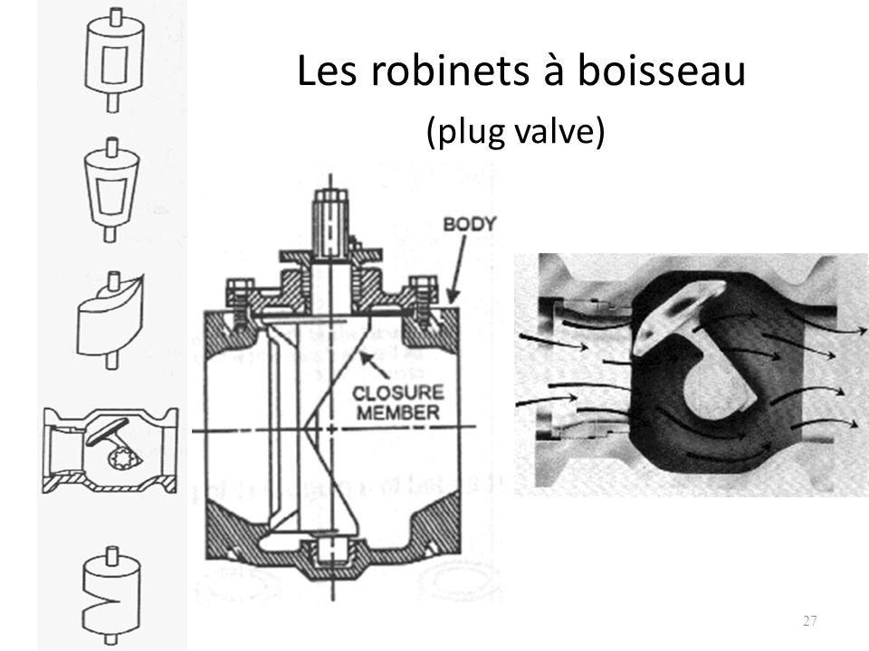 Les robinets à boisseau (plug valve)
