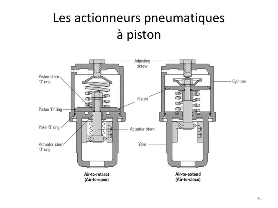 Les actionneurs pneumatiques à piston