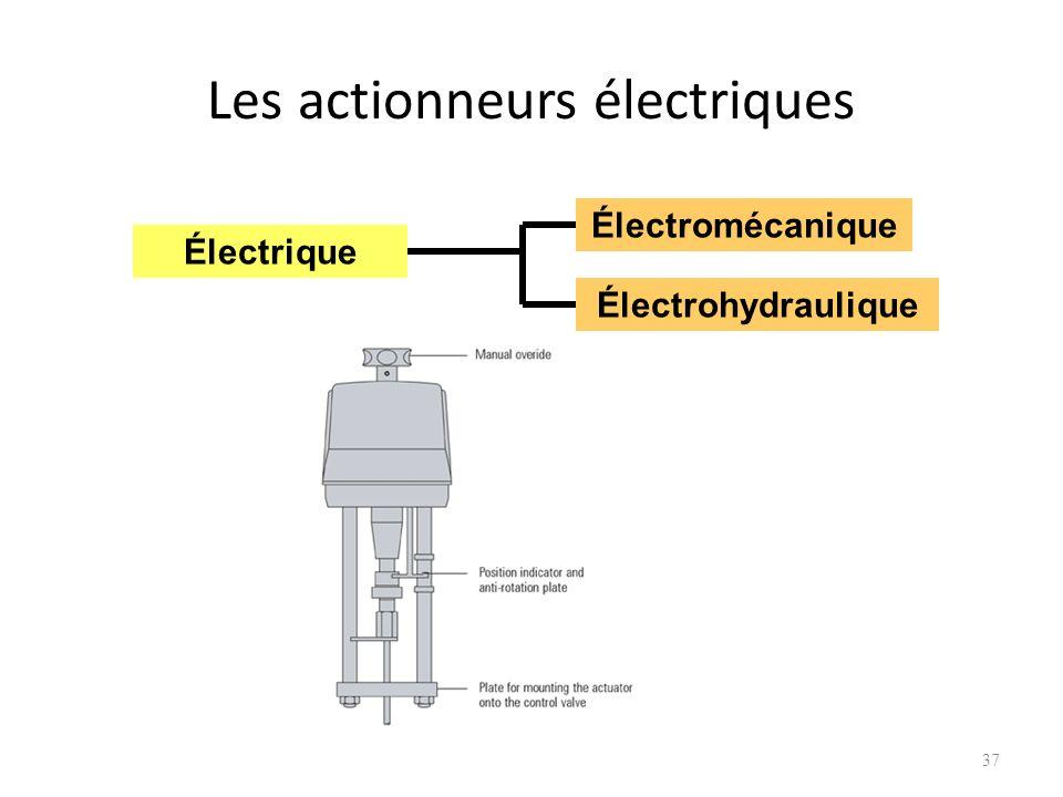 Les actionneurs électriques