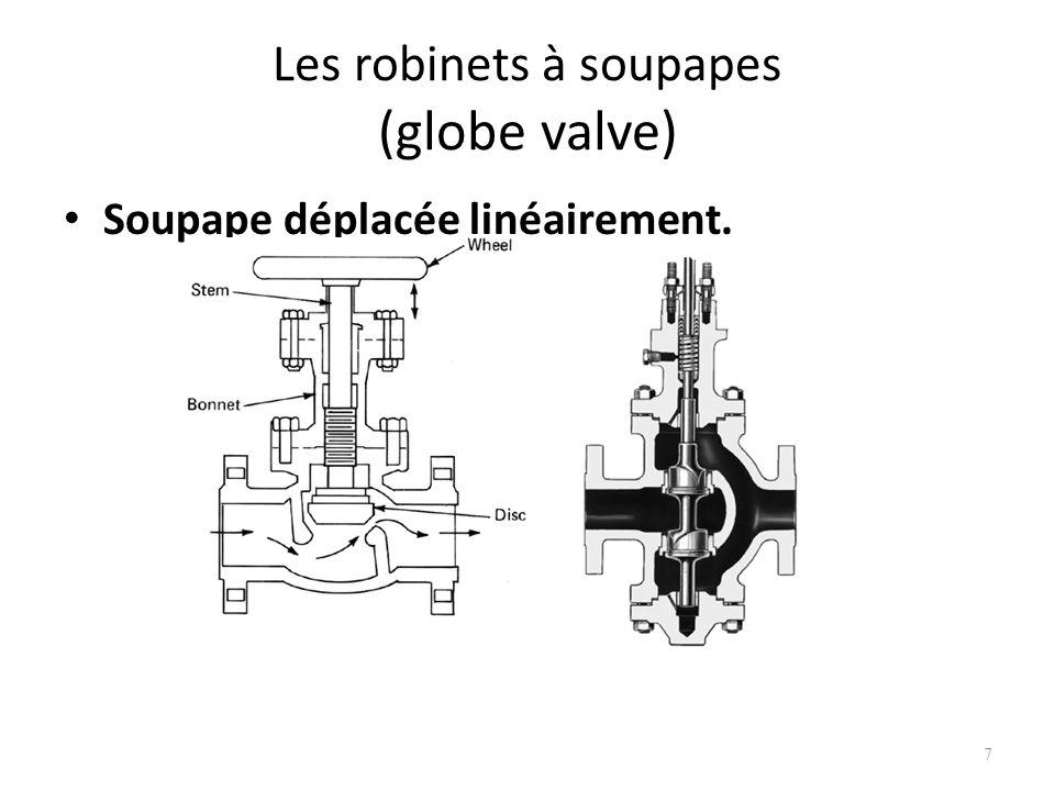 Les robinets à soupapes (globe valve)