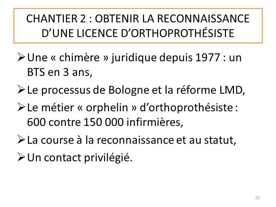 CHANTIER 2 : OBTENIR LA RECONNAISSANCE D'UNE LICENCE D'ORTHOPROTHÉSISTE