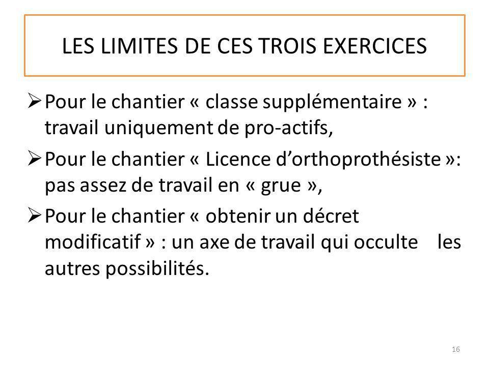 LES LIMITES DE CES TROIS EXERCICES