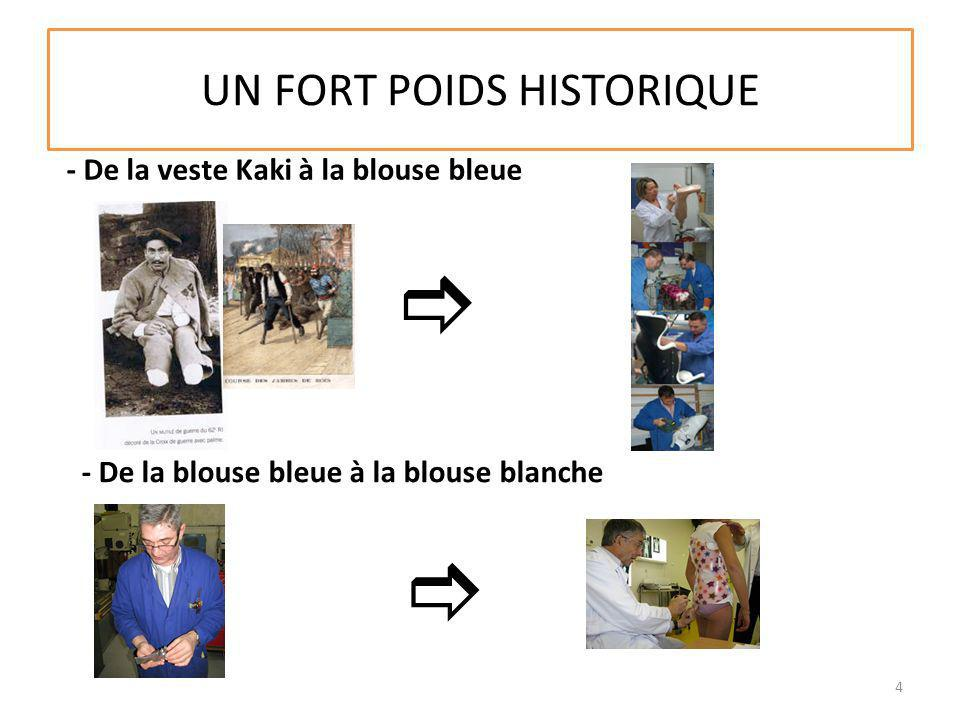 UN FORT POIDS HISTORIQUE