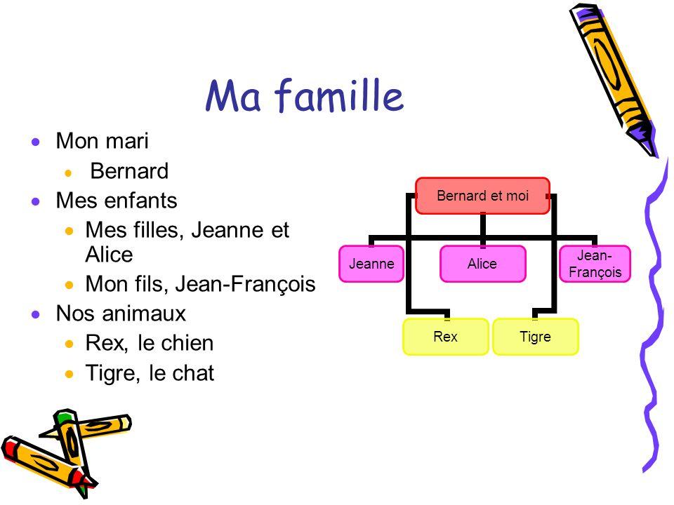Ma famille Mon mari Mes enfants Mes filles, Jeanne et Alice