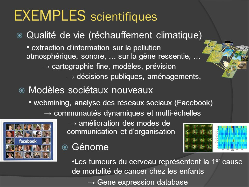 EXEMPLES scientifiques